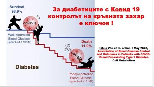 Как влияе COVID-19 на хората с диабет?